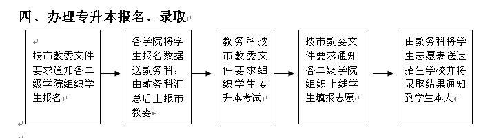 http://xxgk.cqrk.edu.cn/uploadfile/image/20160601161487838783.jpg